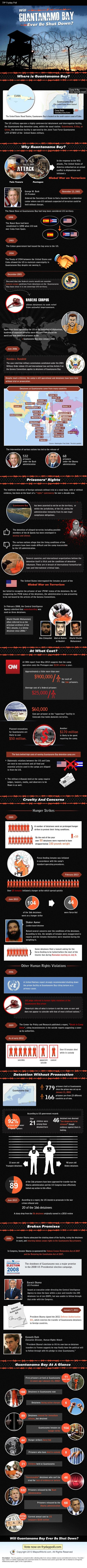 will-guantanamo-bay-ever-be-shut-down-facts-infographic