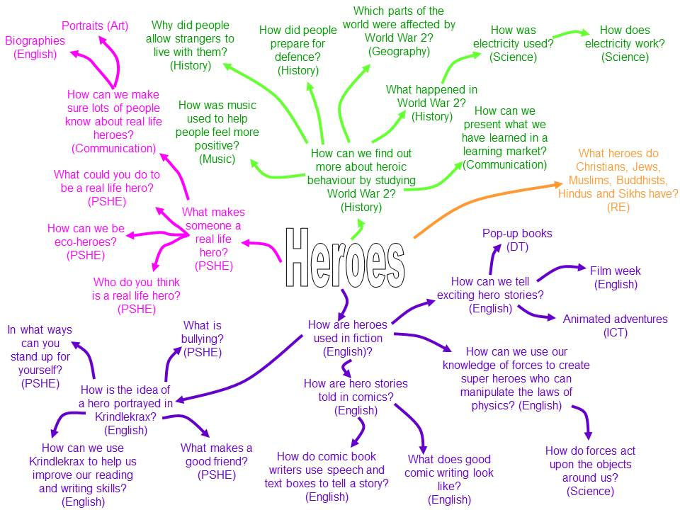 Myths and heroes martin luther king