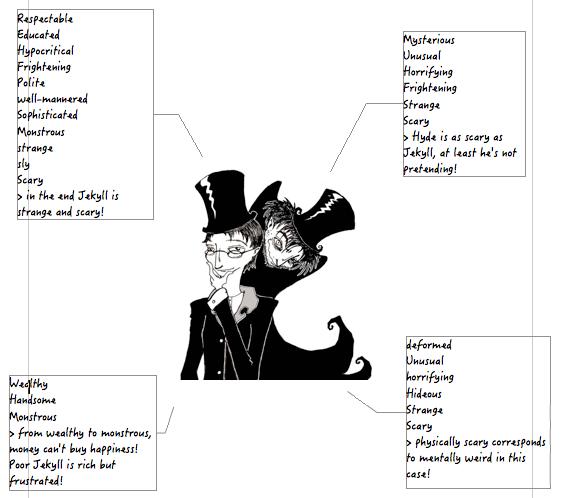 LMA LELE – The Strange Case of Dr Jekyll & Mr Hyde   Bee O'Clock