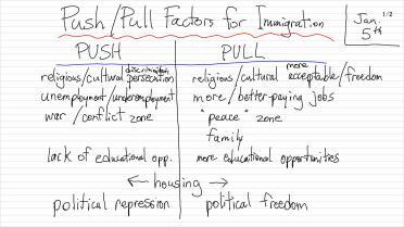 Socials-05-Jan-Push-Pull-Factors-05012015141900-001